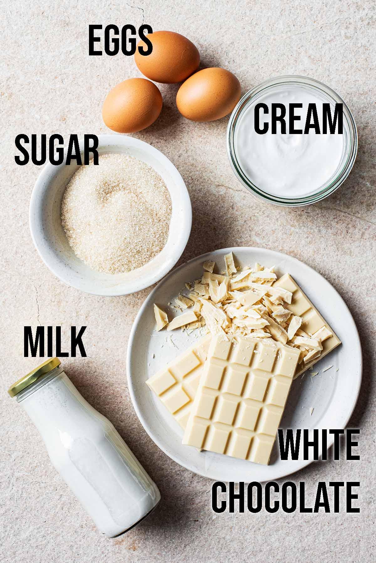 White Chocolate Ice Cream ingredients.